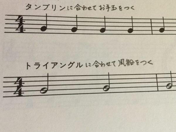 ピアノ導入のためのリトミック教材