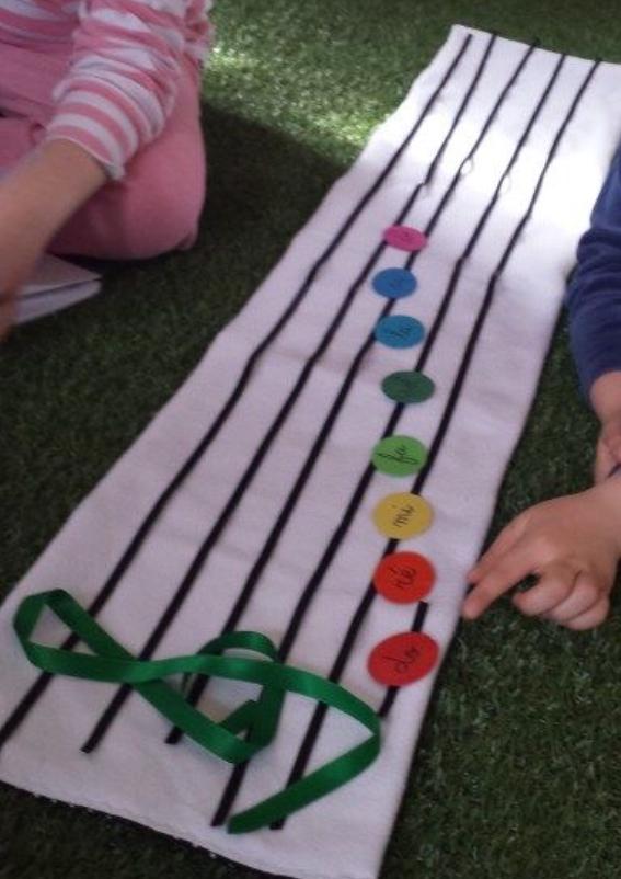 初めてのピアノ~幼児コース