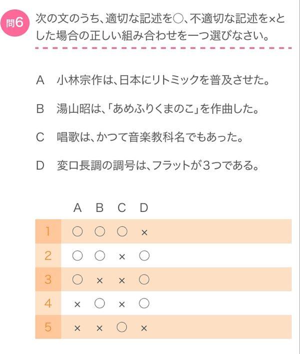 保育士・幼稚園教諭ピアノ実技試験